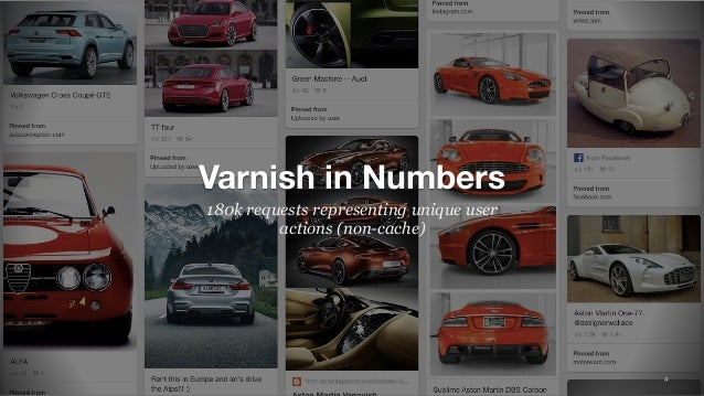 4 Varnish in Numbers 180k requests representing unique user actions (non-cache)