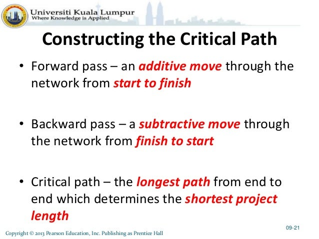 a description of the critical path as the longest duration path through the project Tasks which are not on the critical path have more leeway, and may be slipped  without  the final calculation is for the earliest completion time for the project.