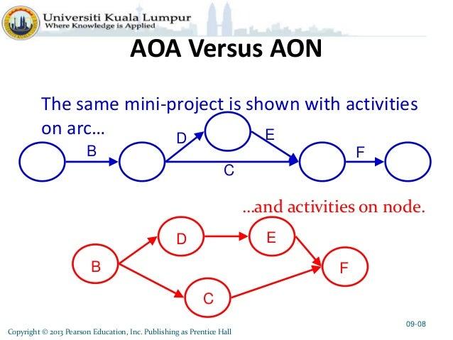 Aoa Aon Diagram Electrical Work Wiring Diagram
