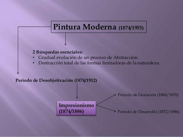 Pintura Moderna (1874/1955) 2 Búsquedas esenciales: • Gradual evolución de un proceso de Abstracción. • Destrucción total ...