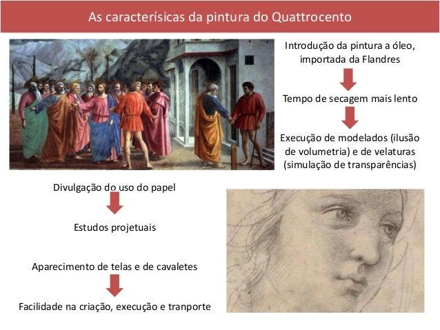 As caracterísicas da pintura do Quattrocento Naturalismo Perspetiva empírica Fra Angélico, A Anunciação, c. 1450 Fra Angél...