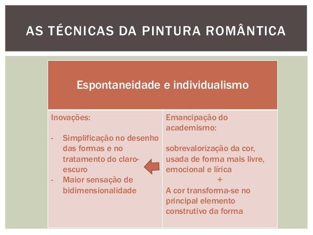 AS TÉCNICAS DA PINTURA ROMÂNTICA          Espontaneidade e individualismo   Inovações:                     Emancipação do ...