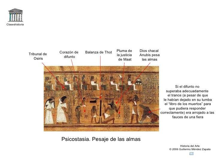 Claseshistoria Historia del Arte © 2006 Guillermo Méndez Zapata Psicostasia. Pesaje de las almas Balanza de Thot Pluma de ...