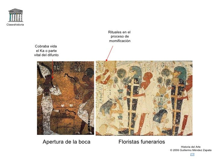 Claseshistoria Historia del Arte © 2006 Guillermo Méndez Zapata Apertura de la boca Rituales en el proceso de momificación...