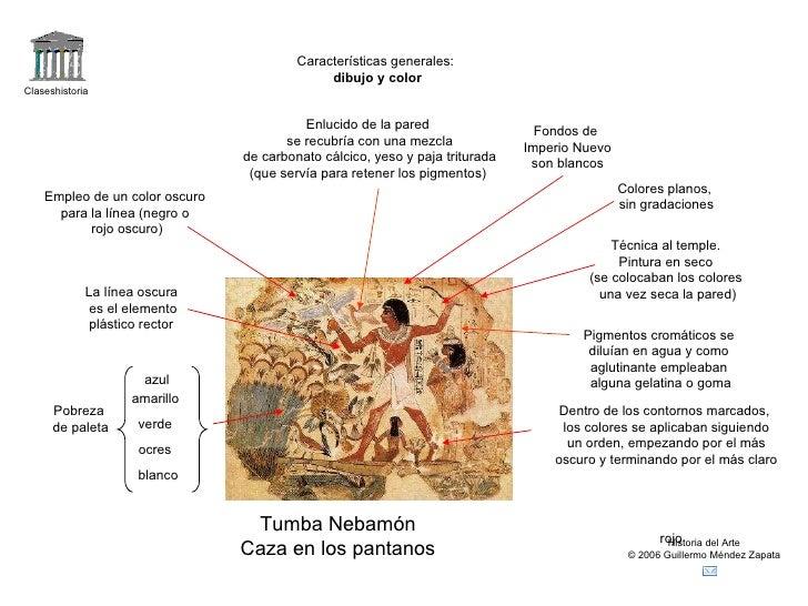 Claseshistoria Historia del Arte © 2006 Guillermo Méndez Zapata Tumba Nebamón Caza en los pantanos Características general...