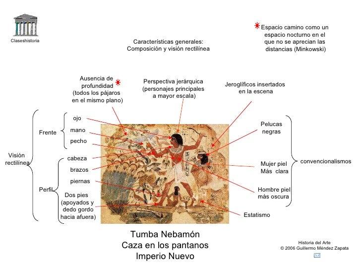 Claseshistoria Historia del Arte © 2006 Guillermo Méndez Zapata Tumba Nebamón Caza en los pantanos Imperio Nuevo Caracterí...