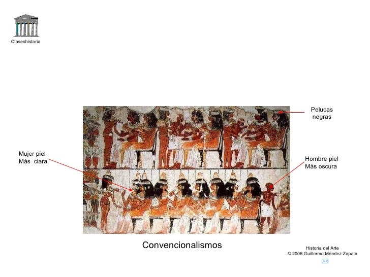 Claseshistoria Historia del Arte © 2006 Guillermo Méndez Zapata Convencionalismos Mujer piel Más  clara Hombre piel Más os...