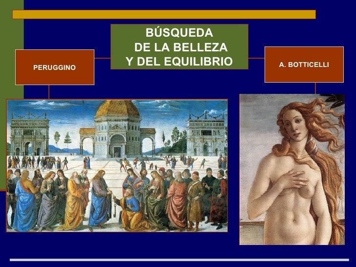 BÚSQUEDA DE LA BELLEZA Y DEL EQUILIBRIO PERUGGINO A. BOTTICELLI