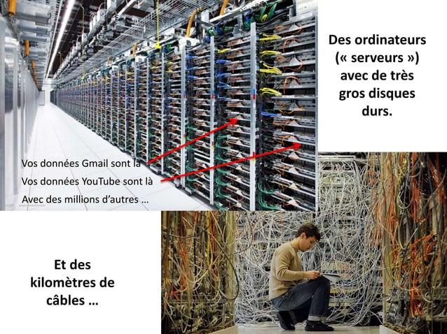 Des ordinateurs (« serveurs ») avec de très gros disques durs. Et des kilomètres de câbles … Vos données Gmail sont là Vos...