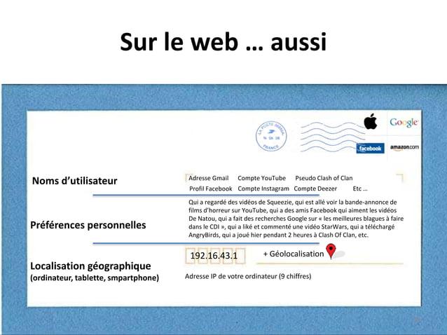Sur le web … aussi Adresse IP de votre ordinateur (9 chiffres) Noms d'utilisateur Adresse Gmail Profil Facebook Pseudo Cla...