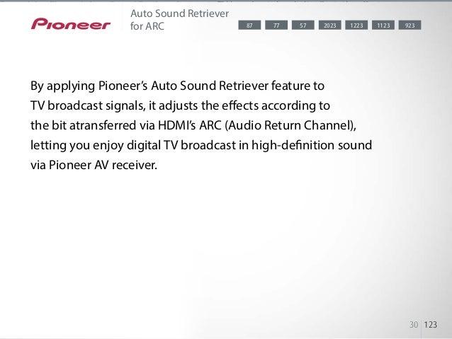Pioneer AV Receivers 2013 - features explained