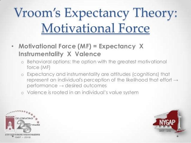 Viktor Frankl's Meaning-Seeking Model and Positive Psychology