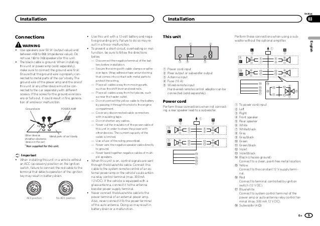 pioneer manual rh slideshare net Pioneer CD Players for Cars Pioneer Eeq Mosfet 50Wx4 Manual