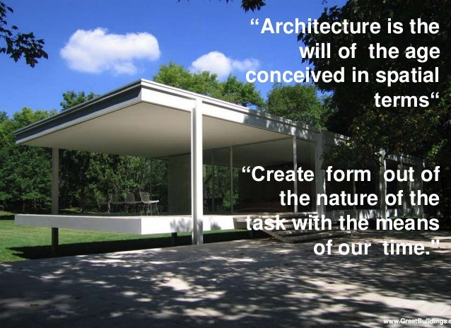 Modern Architecture Terms