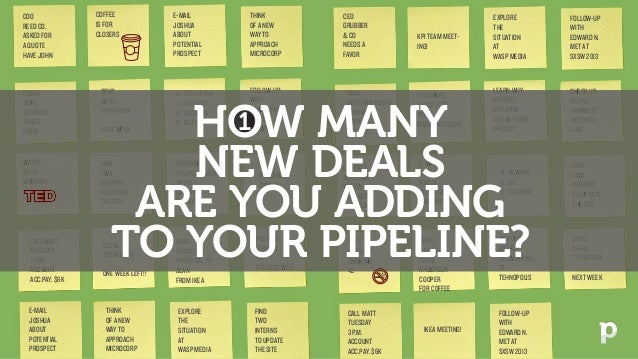 the four hows of sales pipeline management
