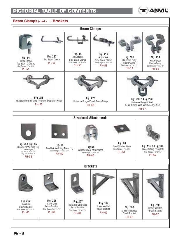 shaw and mason tap handles instructions