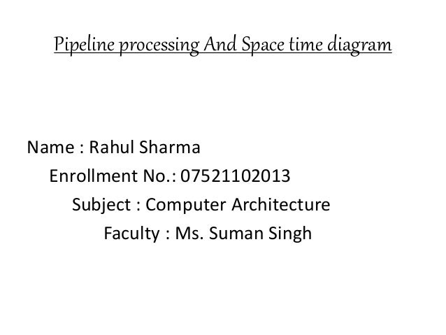 Pipeline Processing And Space Time Diagram