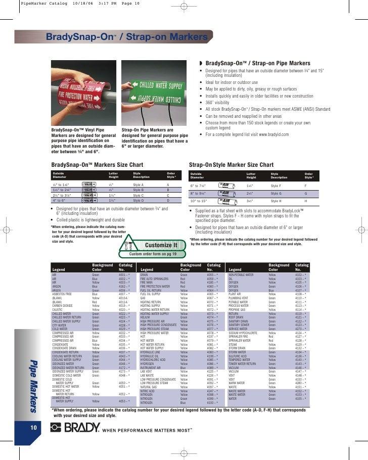 Brady 5719-O High Performance Legend Low Pressure Condensate Legend Low Pressure Condensate Wrap Around Pipe Marker