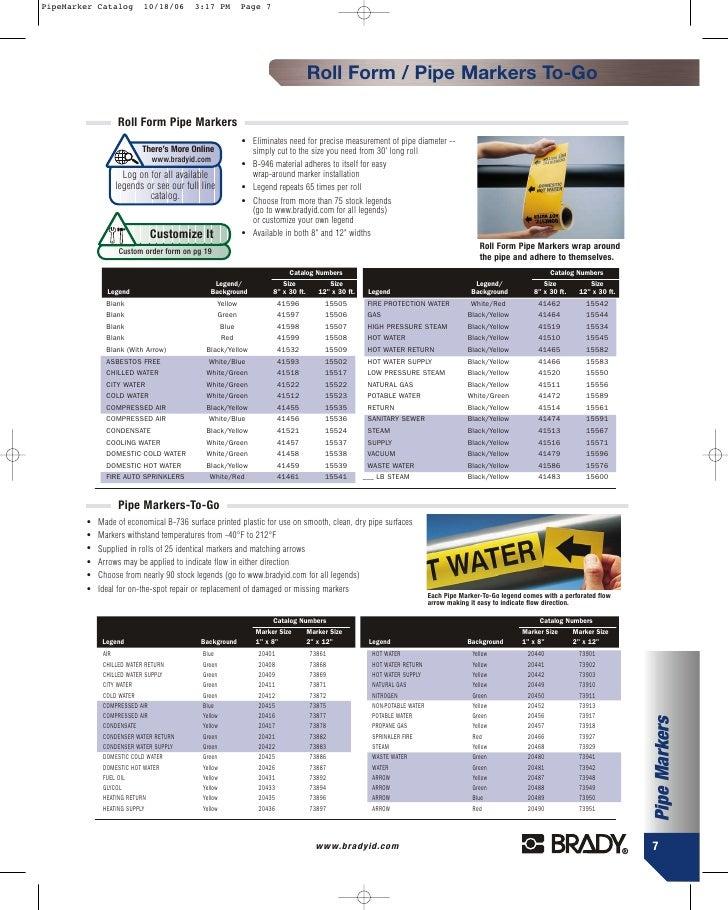 Brady 83558 Pipe Marker Style 4 Respiradero Legend Respiradero