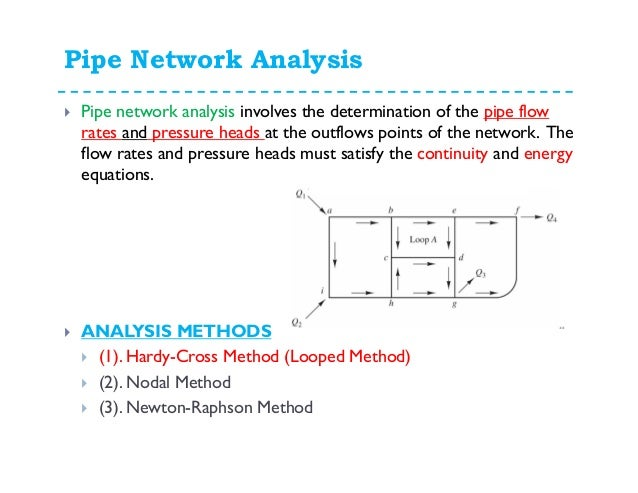 Pipe network analysis with examples