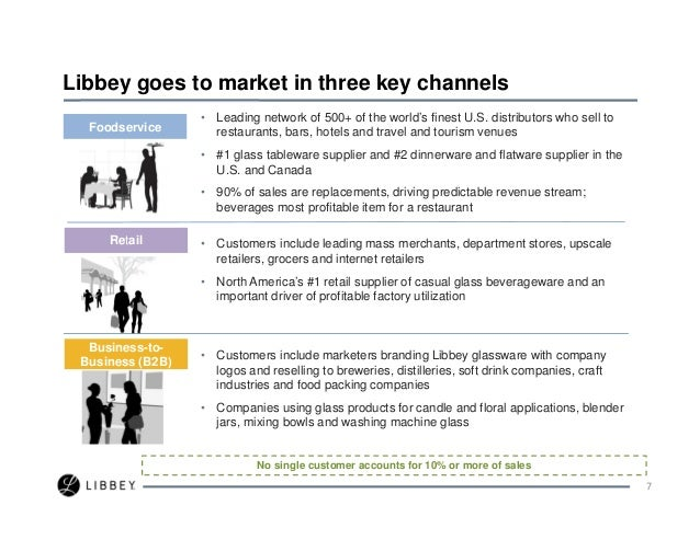 Libbey Inc Piper Jaffray Conference June 2016