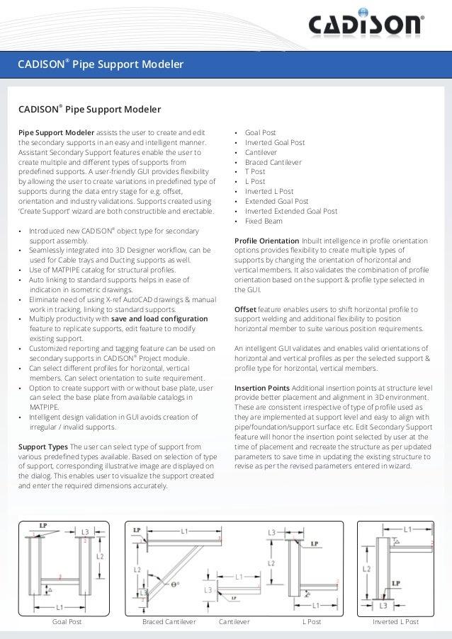 Pipe support modeler