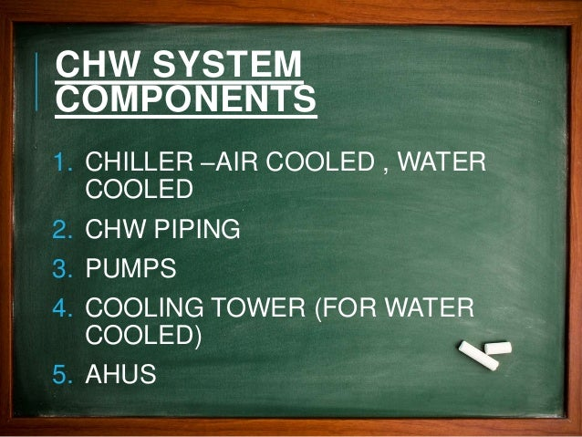 FLOW VELOCITY 1. Too low flow rate affects chiller efficiency 2. Too high flow rate cause vibration noise & tube erosion 3...