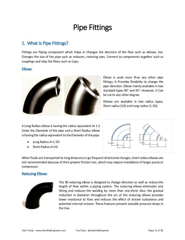 Piping Components Handbook (Piping Training Material) for