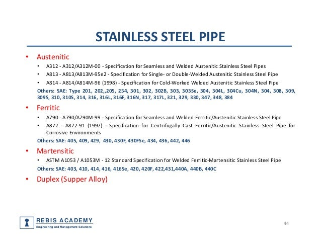 Piping components, materials, codes and standards part 1- pipe