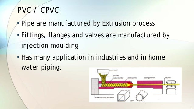 Cpvc Pipe Manufacturing Process Popular 2015 Pvc Pipe