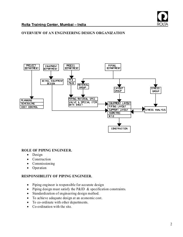 piping engineering guide, wiring diagram