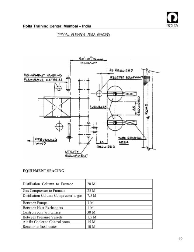 Piping engineering guide