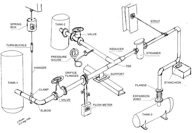 Piping ppt1 for Types of plumbing pipes materials