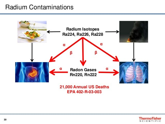 mummion analysis cation and anion Cations are calcium, potassium,magnesium and sodium they are positive charged.