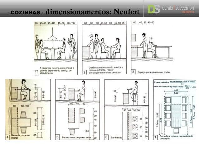 Projeto de interiores residenciais cozinha for Neufert mesas
