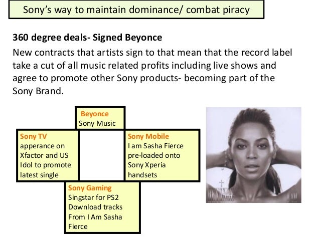 Sony's way to maintain dominance/ combat piracy360 degree deals- Signed BeyonceNew contracts that artists sign to that mea...