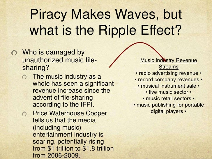 Yes, Piracy Does Cause Economic Harm