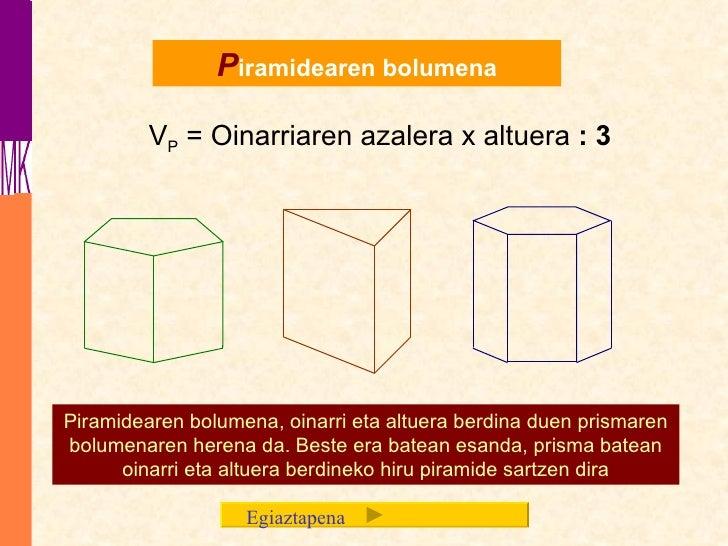 P iramidearen bolumena V P  = Oinarriaren azalera x altuera  : 3 Piramidearen bolumena, oinarri eta altuera berdina duen p...