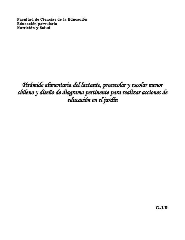 Facultad de Ciencias de la EducaciónEducación parvulariaNutrición y Salud  Pirámide alimentaria del lactante, preescolar y...