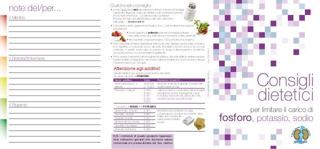 il Medico il Dietista/l'Infermiere il Paziente Qualche altro consiglio • Limita l'aggiunta di sale alle pietanze e limita ...