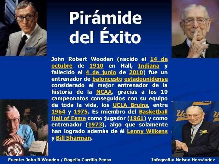 Pirámide                          del Éxito                   John Robert Wooden (nacido el 14 de                   octubr...