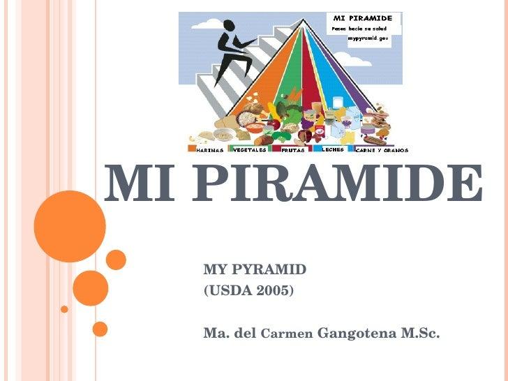 MI PIRAMIDE   MY PYRAMID (USDA 2005) Ma. del  Carmen  Gangotena M.Sc.