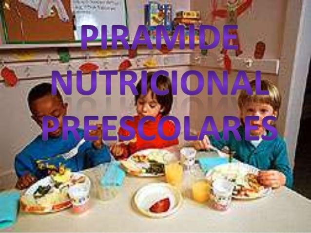 ¿QUE ES    LA       PIRAMIDE NUTRICIONAL??