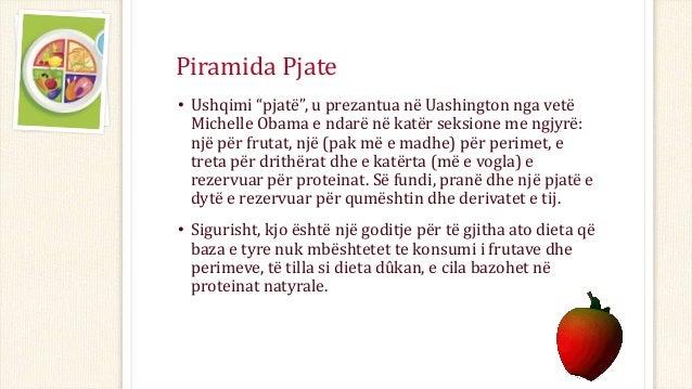 """• Ushqimi """"pjatë"""", u prezantua në Uashington nga vetë Michelle Obama e ndarë në katër seksione me ngjyrë: një për frutat, ..."""