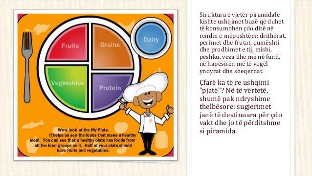 Struktura e vjetër piramidale kishte ushqimet bazë që duhet të konsumohen çdo ditë në rendin e mëposhtëm: drithërat, perim...