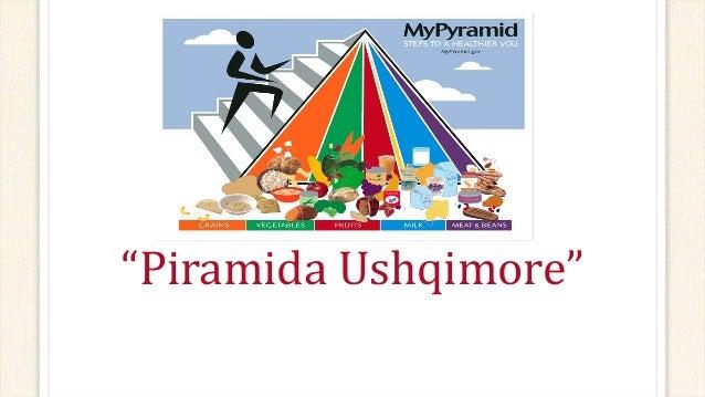 """Piramida Ushqimore"""