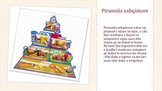 Piramida ushqimore Piramida ushqimore eshte nje piramid e ndare ne kate , e cila ben renditjen e llojeve te ushqimeve sipa...