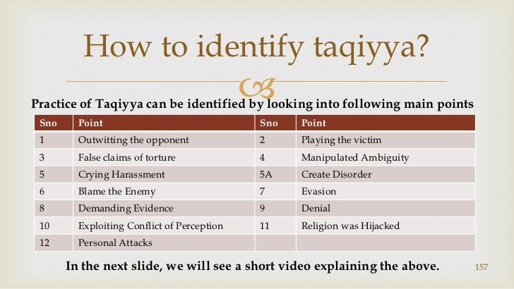 157<br />How to identify taqiyya?<br />Practice of Taqiyya can be identified by looking into following main points<br />In...