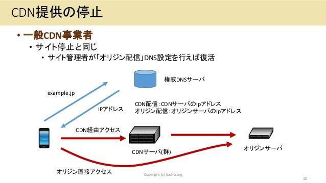 • 一般CDN事業者 • サイト停止と同じ • サイト管理者が「オリジン配信」DNS設定を行えば復活 Copyright (c) kosho.org 10 CDN提供の停止 オリジンサーバ CDNサーバ(群) 権威DNSサーバ CDN配信:CD...