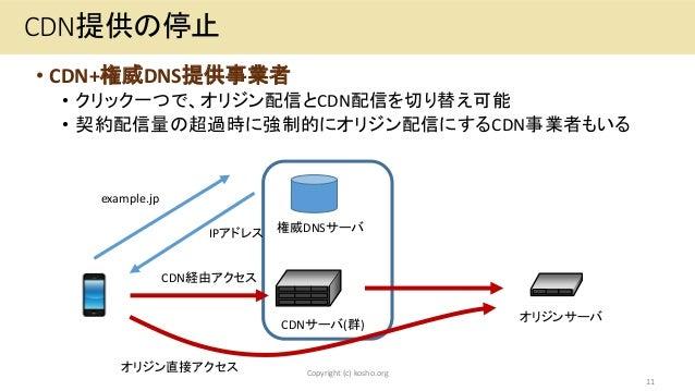 • CDN+権威DNS提供事業者 • クリック一つで、オリジン配信とCDN配信を切り替え可能 • 契約配信量の超過時に強制的にオリジン配信にするCDN事業者もいる Copyright (c) kosho.org 11 CDN提供の停止 オリジン...